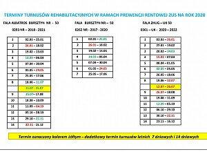 TERMINY TURNUSÓW REHABILITACYJNYCH W RAMACH PREWENCJI RENTOWEJ ZUS NA ROK 2020